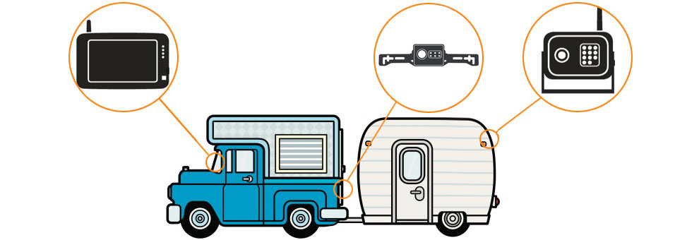 wireless reverse camera system installation guide manual